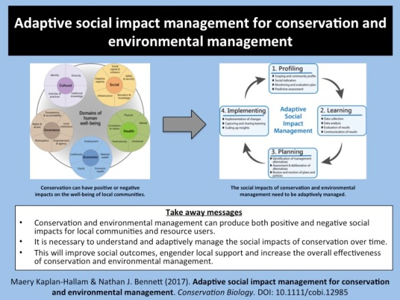Adaptive social impact management for conservation - Kaplan-Hallam Bennett ASIM